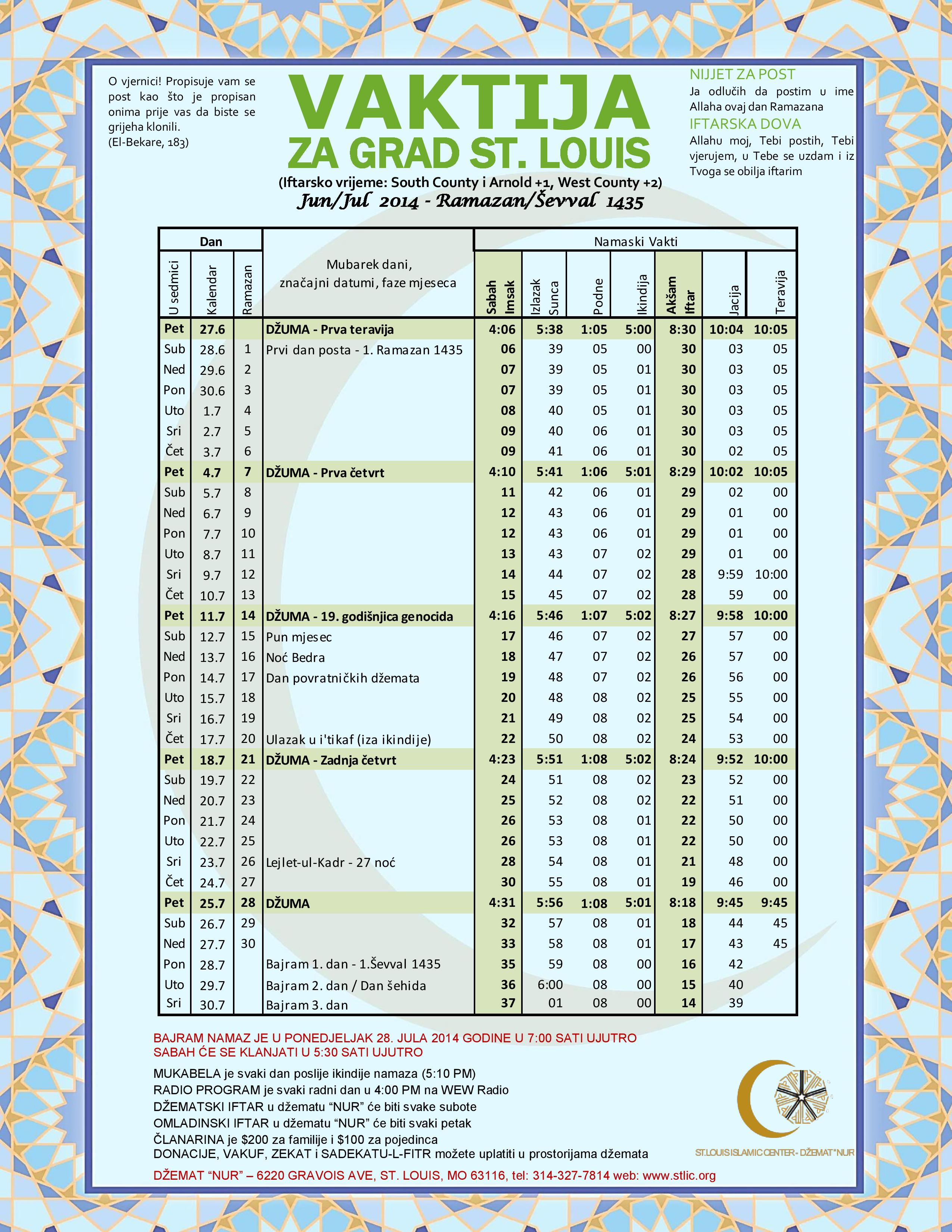 muslim singles in saint louis St louis mo demographics data with population from census shown with charts, graphs and text includes hispanic, race, citizenship, births and singles st louis county and st charles county.